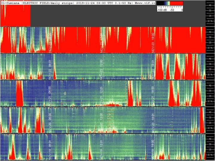 11-23c-19-last-marconi-multistrip-slow