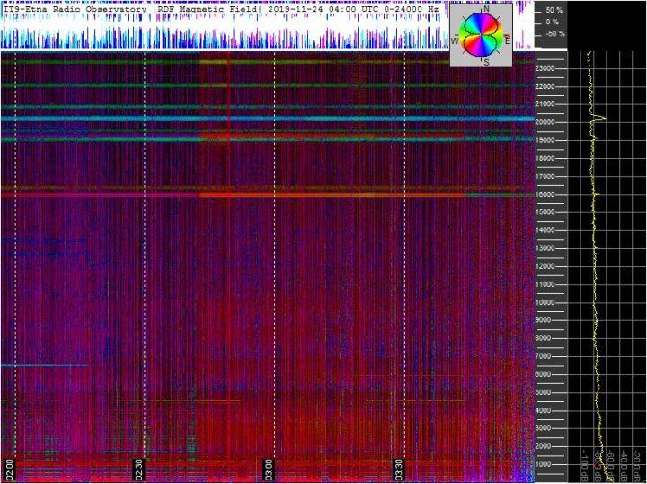 11-23c-19-last-ortholoop_2h_vlf
