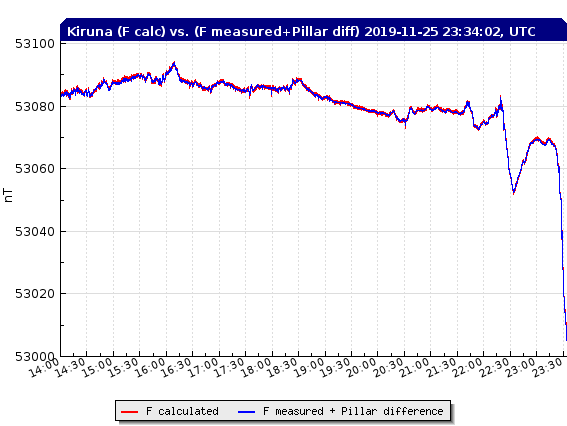 11-25-19-test_calc_f