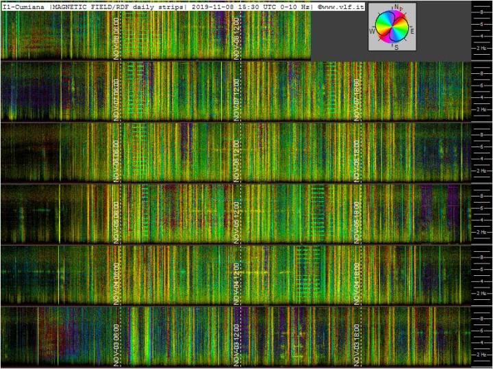 11-8-19-last-ics101-multistrip_slow