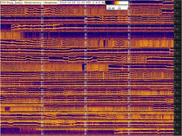 12-28b-19-geophone-etna