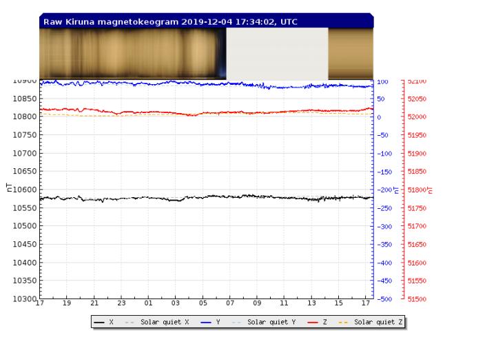 12-4-19-rtplot_flux2_solarq_abs_24.png