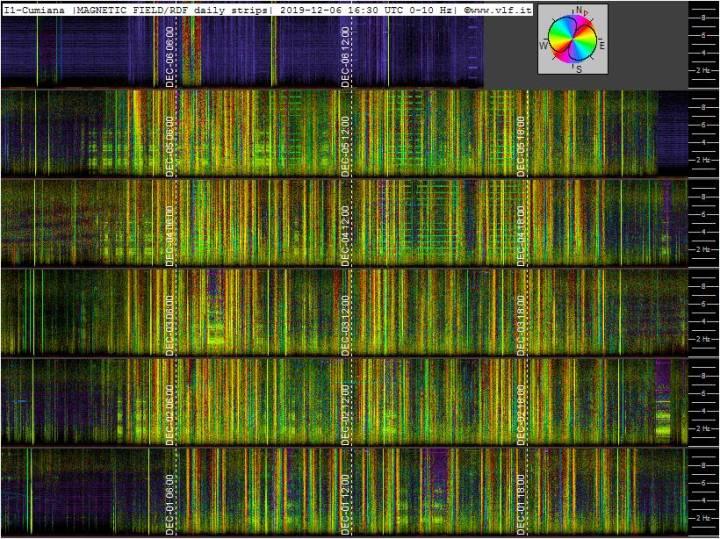 12-6-19-last-ics101-multistrip_slow