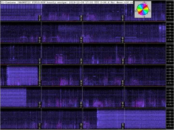 12-6b-19-last-ics101-multistrip