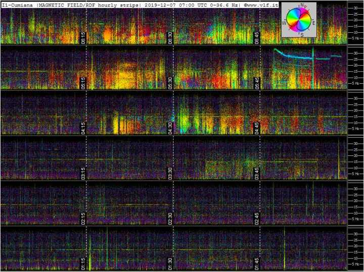 12-6c-19-last-ics101-multistrip