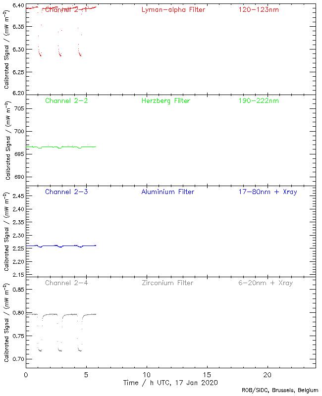 1-16c-20-LyraL4Clatest
