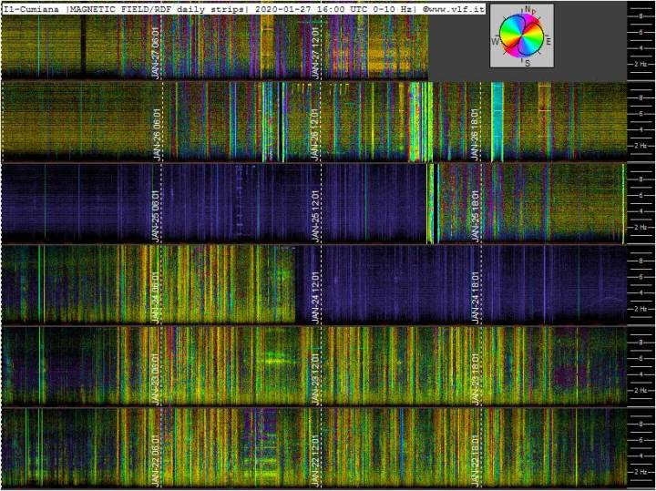 1-27-20-last-ics101-multistrip_slow