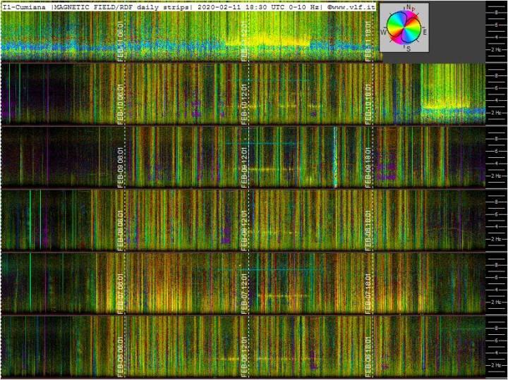 2-11-20-last-ics101-multistrip_slow