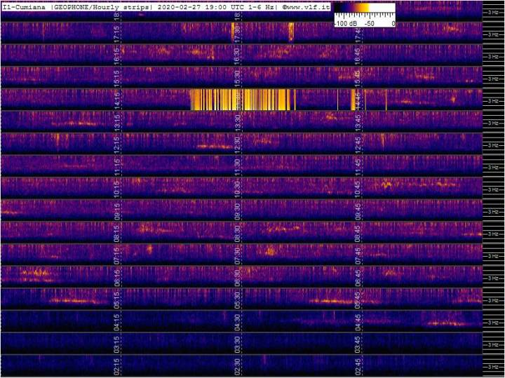 2-27-20-last-geophone-multistrip-slow