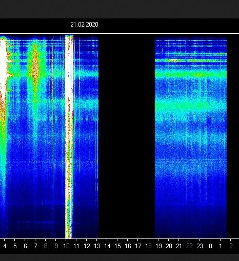 Screen Shot 2020-02-21 at 11.03.07 AM