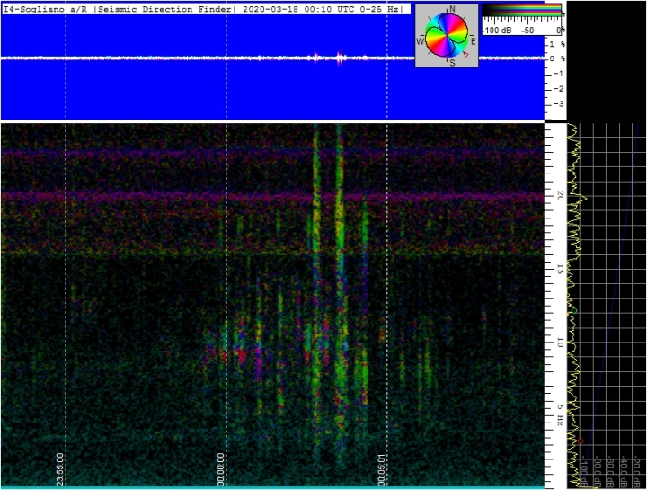 3-17b-20-last-RDF-GEOPHONE-0-25Hz