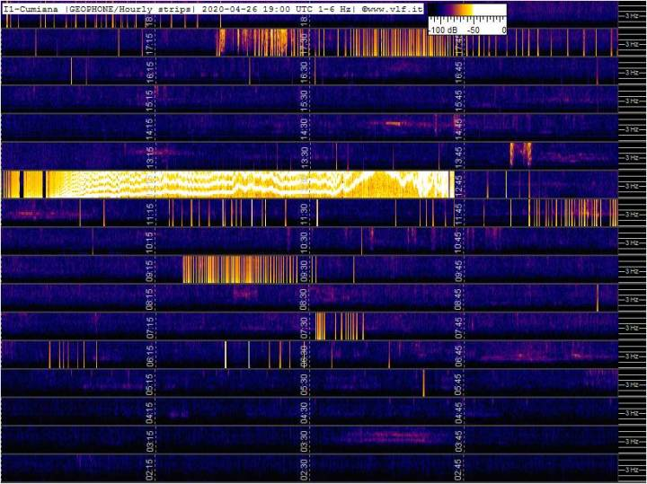 4-26b-20-last-geophone-multistrip-slow