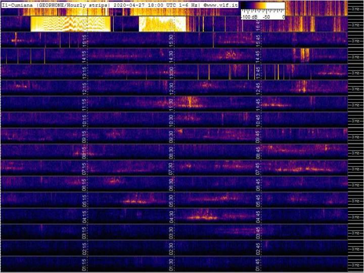 4-27-20-last-geophone-multistrip-slow