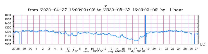 Screen Shot 2020-05-27 at 10.08.03 AM