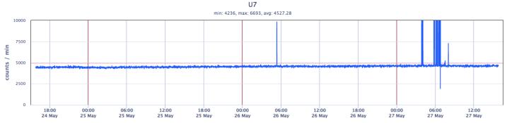 Screen Shot 2020-05-27 at 9.02.41 AM