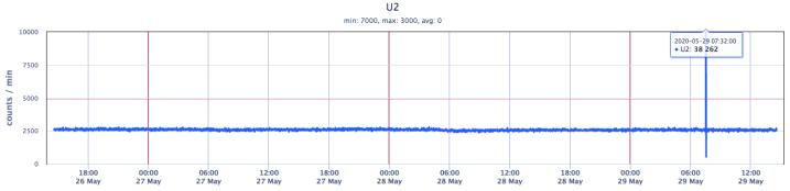 Screen Shot 2020-05-29 at 7.52.53 AM