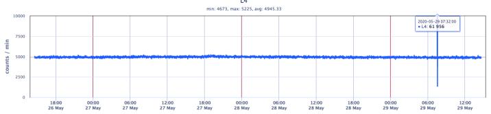 Screen Shot 2020-05-29 at 7.54.31 AM