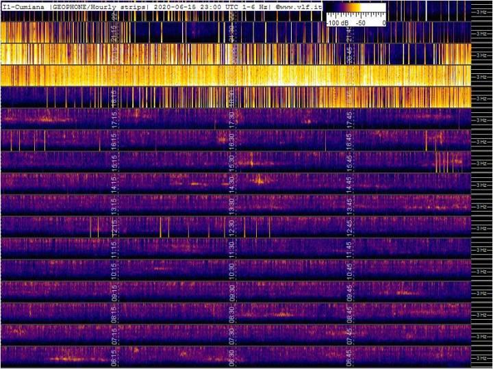 6-15-20-last-geophone-multistrip-slow