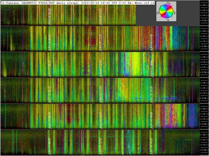 6-19-20-last-ics101-multistrip_slow