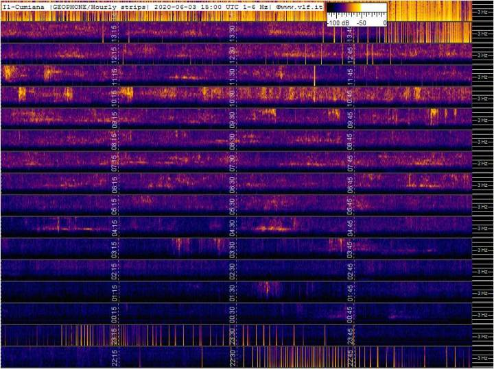 6-3-20-last-geophone-multistrip-slow