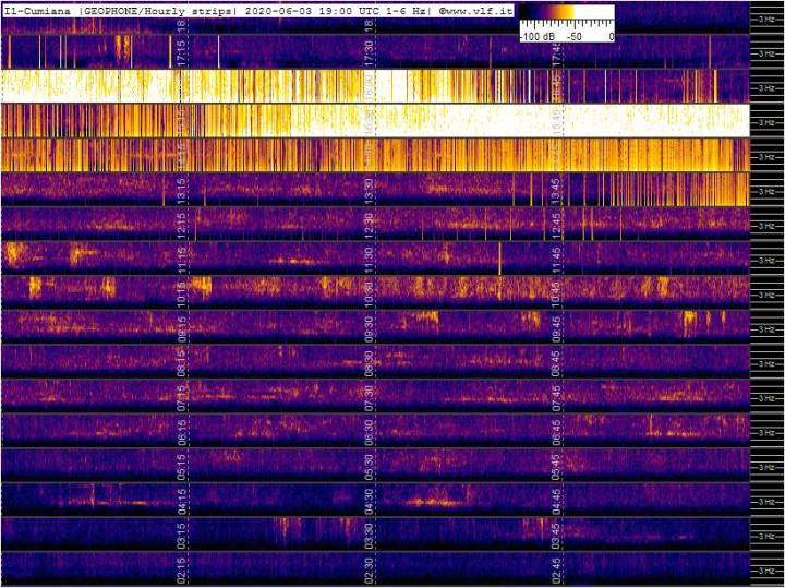 6-3b-20-last-geophone-multistrip-slow