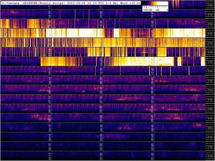 6-8-20-last-geophone-multistrip-slow