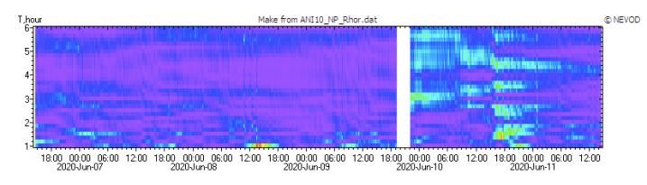 Screen Shot 2020-06-11 at 7.35.54 AM