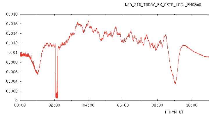 Screen Shot 2020-06-21 at 10.44.15 AM