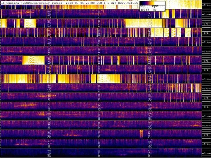 7-1b-20-last-geophone-multistrip-slow