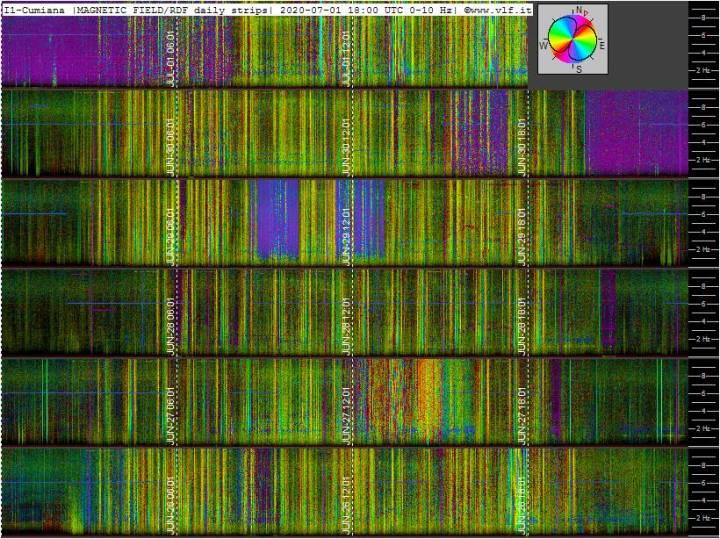 7-1b-20-last-ics101-multistrip_slow