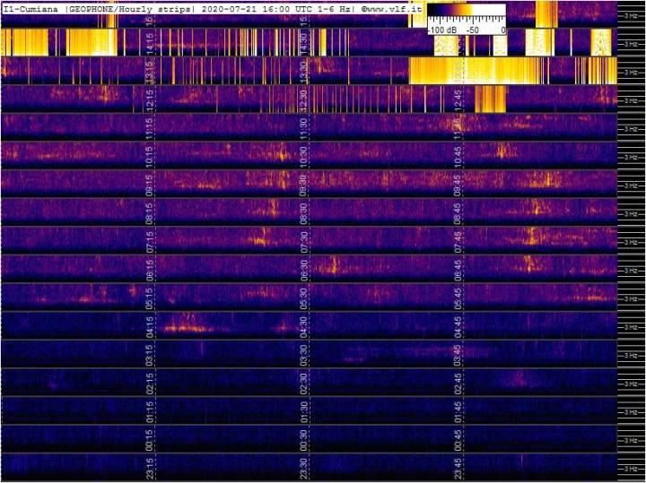 7-21-20-last-geophone-multistrip-slow