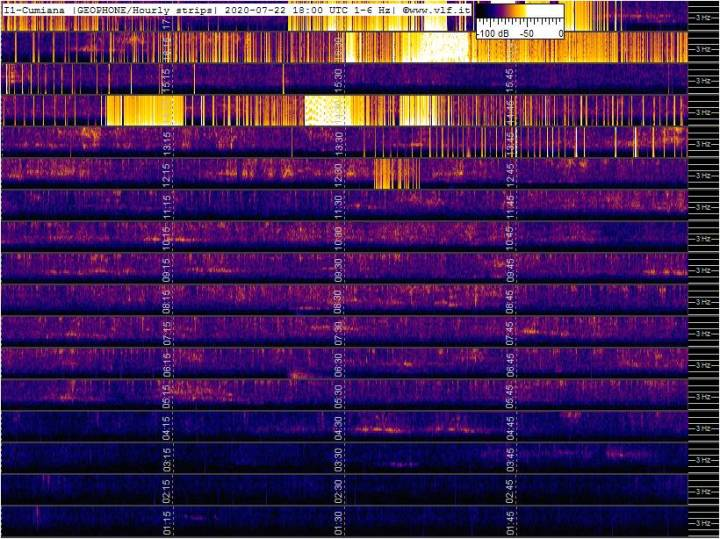 7-22-20-last-geophone-multistrip-slow