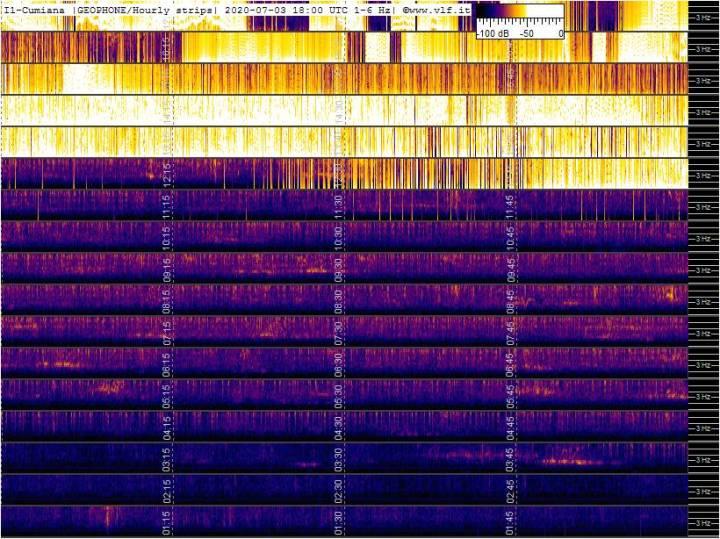 7-3-20-last-geophone-multistrip-slow