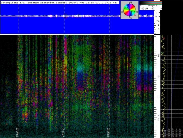 7-8b-20-last-RDF-GEOPHONE-0-25Hz