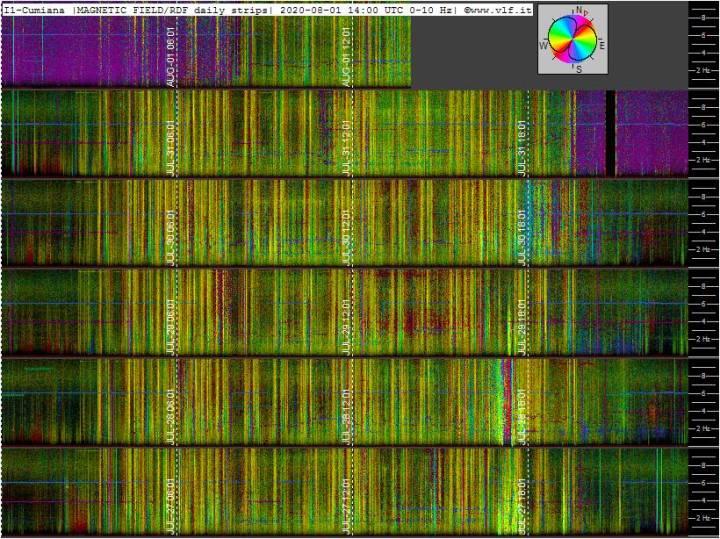 8-1-20-last-ics101-multistrip_slow