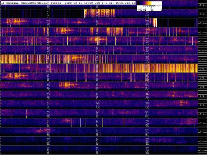 8-10-20-last-geophone-multistrip-slow