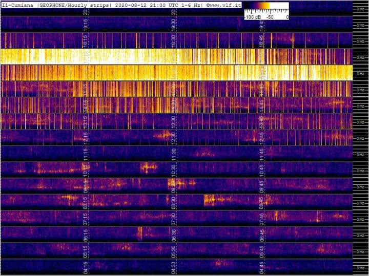 8-12-20-last-geophone-multistrip-slow