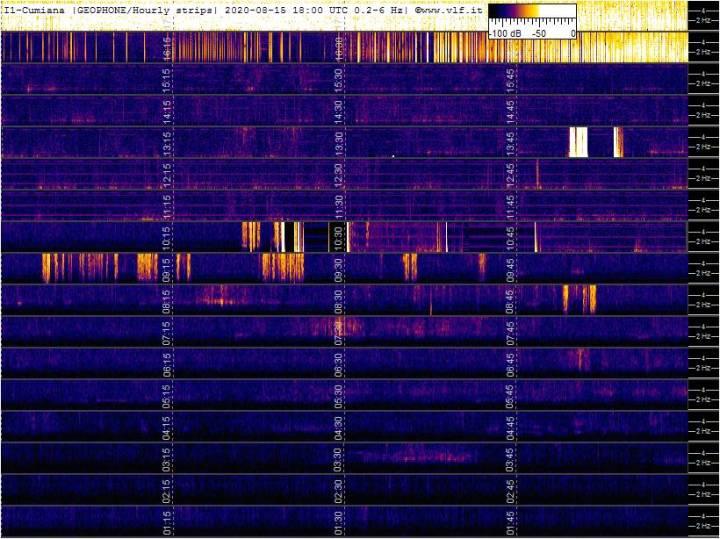 8-15-20-last-geophone-multistrip-slow