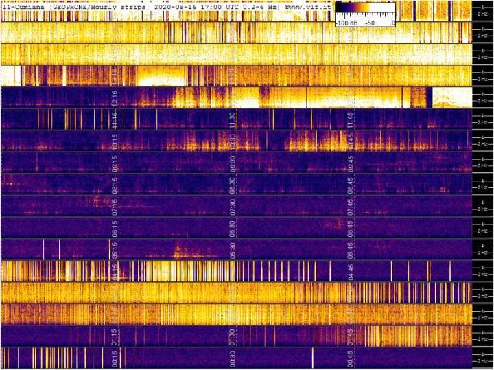 8-16b-20-last-geophone-multistrip-slow