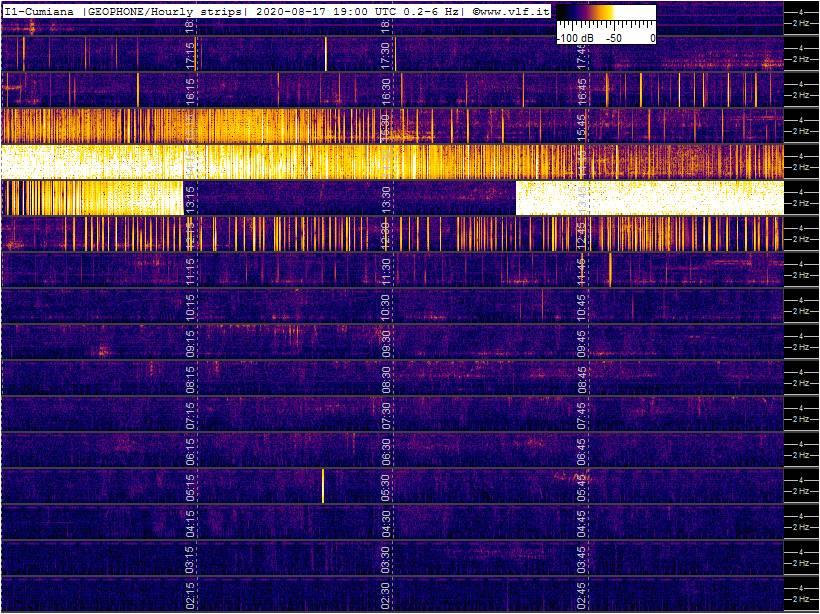 8-17-20-last-geophone-multistrip-slow