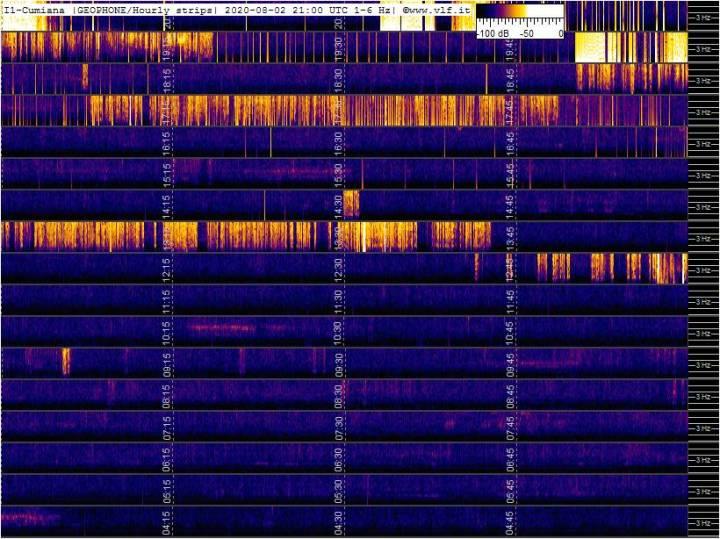 8-2b-20-last-geophone-multistrip-slow